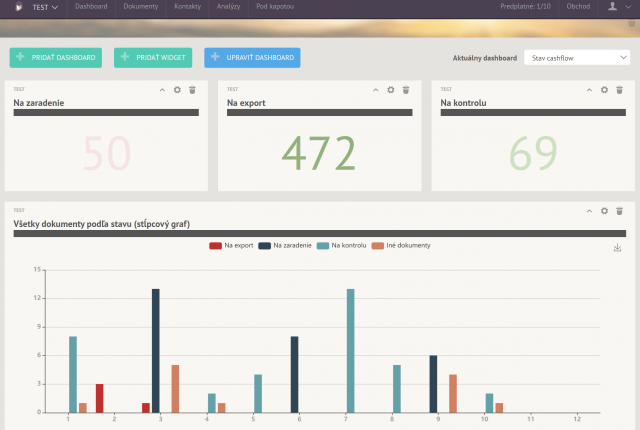Archiles dashboard